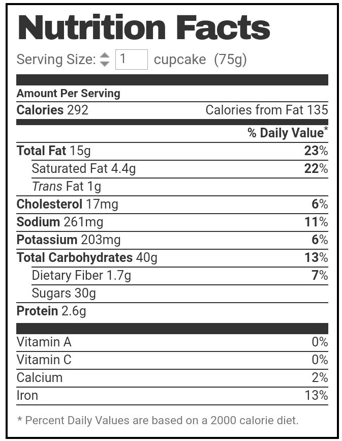 Chocolate Cupcake recipe; chocolate Nutrition fact